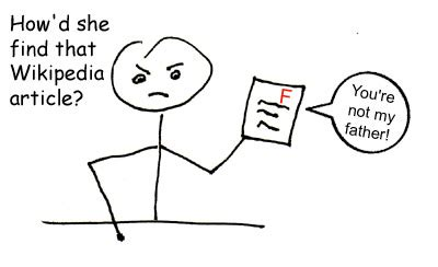 Using Quotations in Scientific Writing